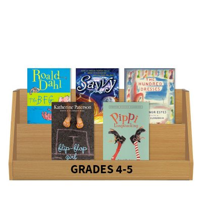 Books Featuring Girls - Grades 4-5 (10 books)