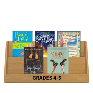 Books Featuring Girls - Grades 4-5 (10 books)