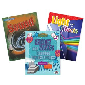 NGSS Grade 4 - Waves and Their Applications (6 Books)