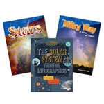 NGSS Grade 5 - Earth's Place in the Universe (4 Books)