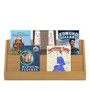 Biography (8 books)