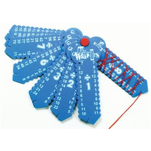 Division Wrap-Up Keys